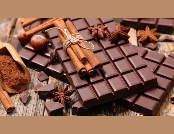 Нейминг Шоколада: Совети и Ошибки